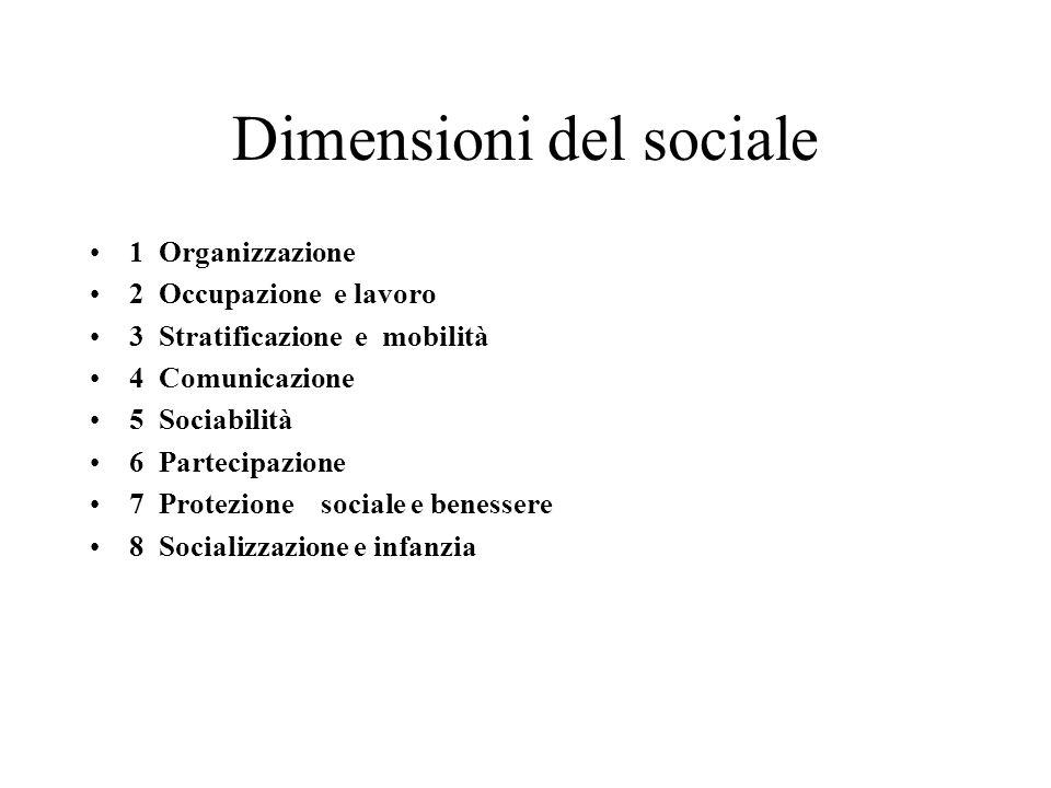 Dimensioni del sociale