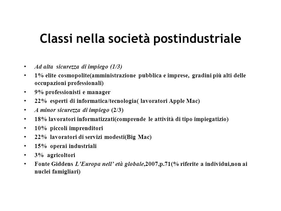 Classi nella società postindustriale