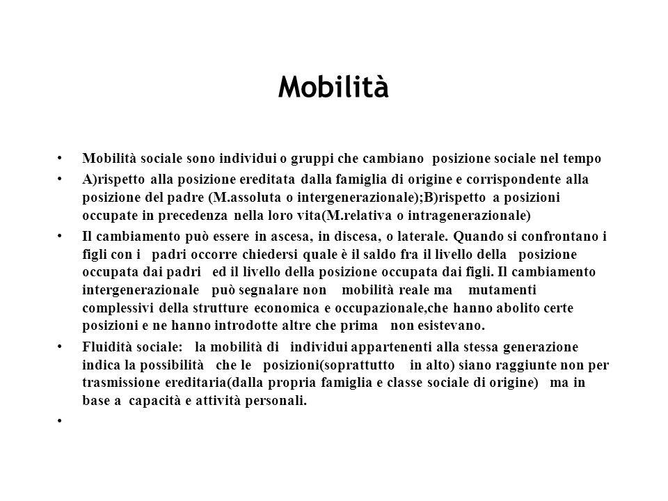 Mobilità Mobilità sociale sono individui o gruppi che cambiano posizione sociale nel tempo.