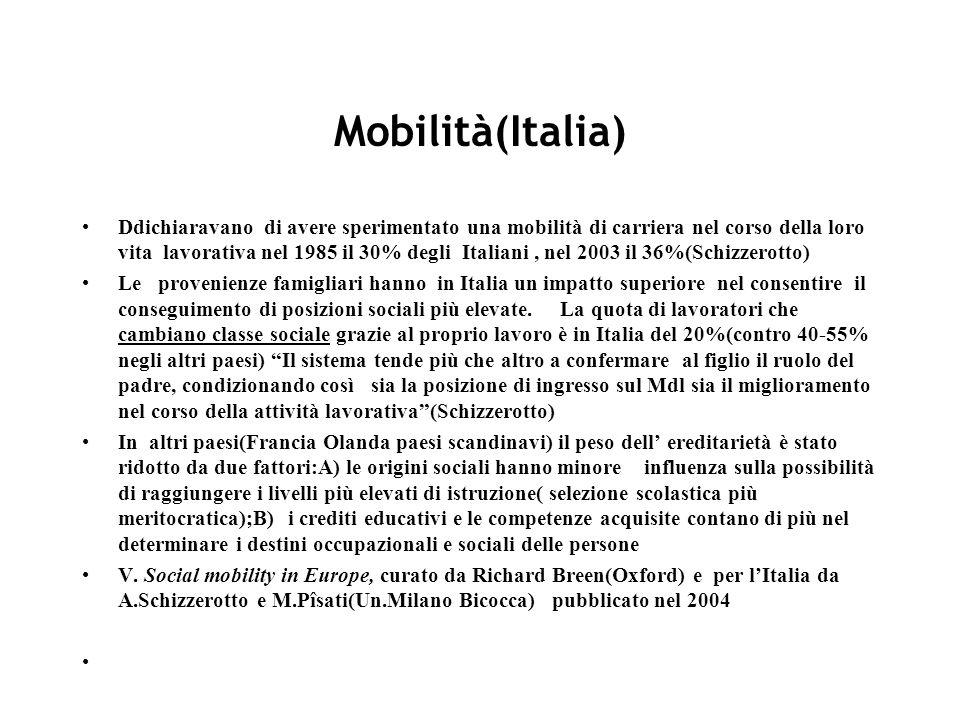 Mobilità(Italia)