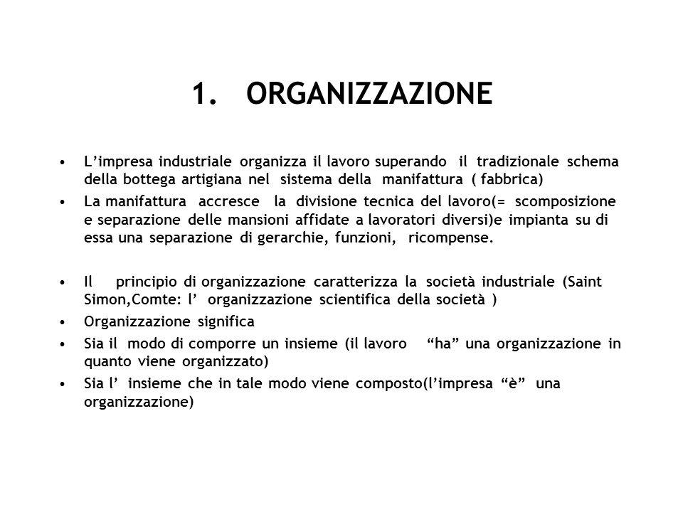 1. ORGANIZZAZIONE