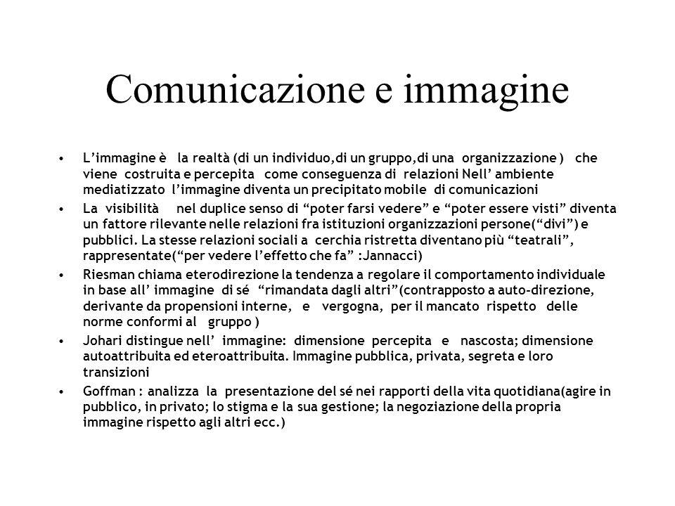 Comunicazione e immagine