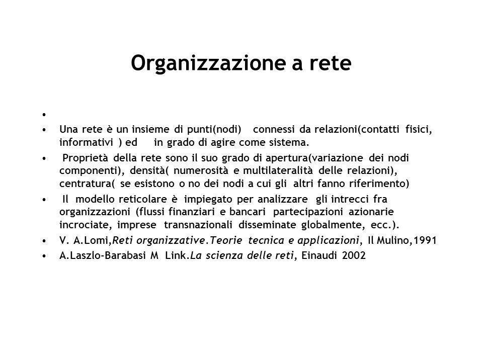 Organizzazione a rete