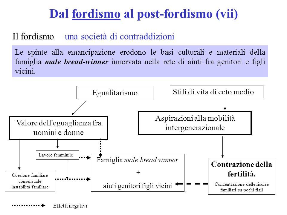 Dal fordismo al post-fordismo (vii)