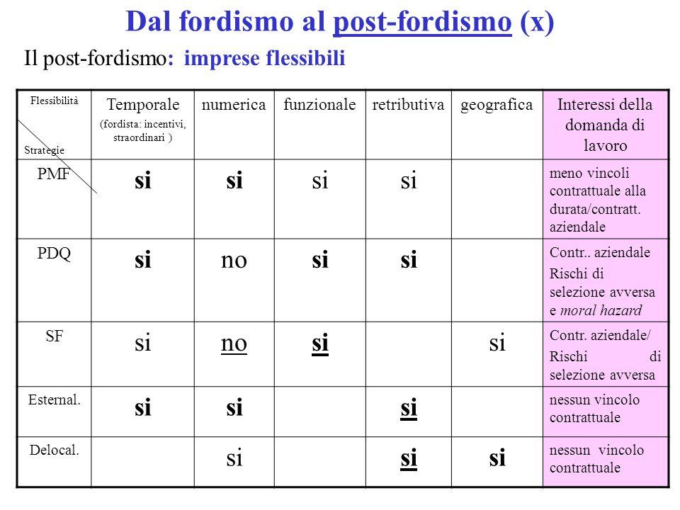 Dal fordismo al post-fordismo (x)