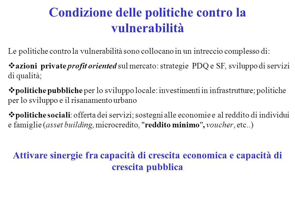 Condizione delle politiche contro la vulnerabilità
