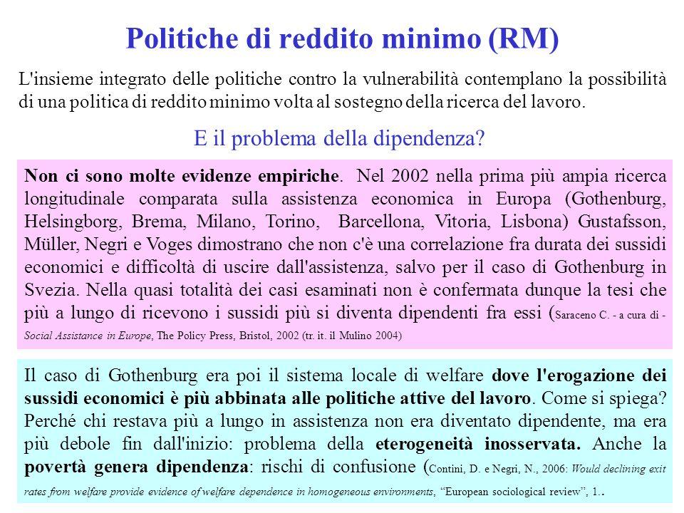 Politiche di reddito minimo (RM)
