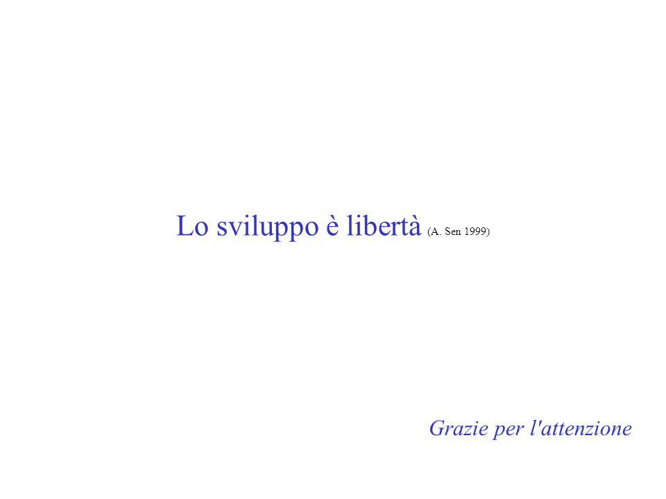 Lo sviluppo è libertà (A. Sen 1999)