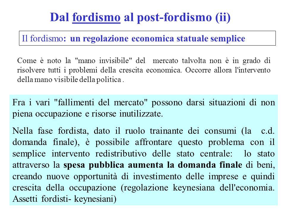 Dal fordismo al post-fordismo (ii)