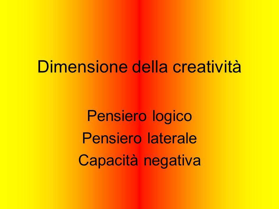 Dimensione della creatività