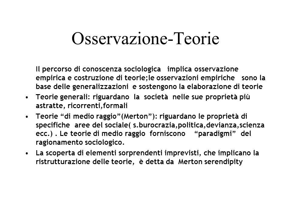 Osservazione-Teorie