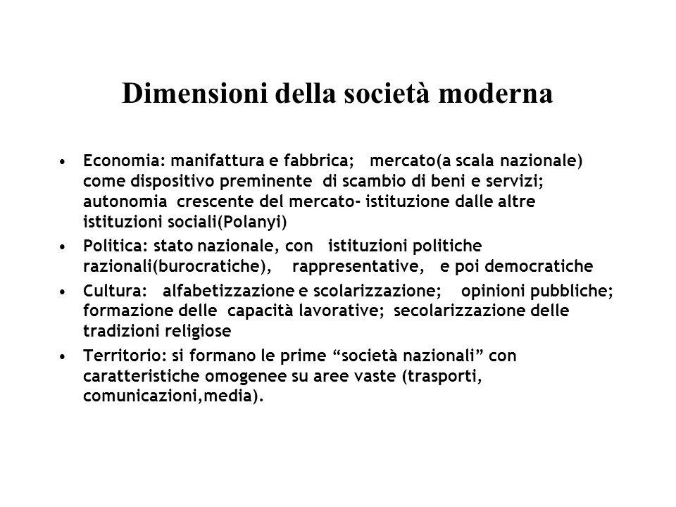 Dimensioni della società moderna