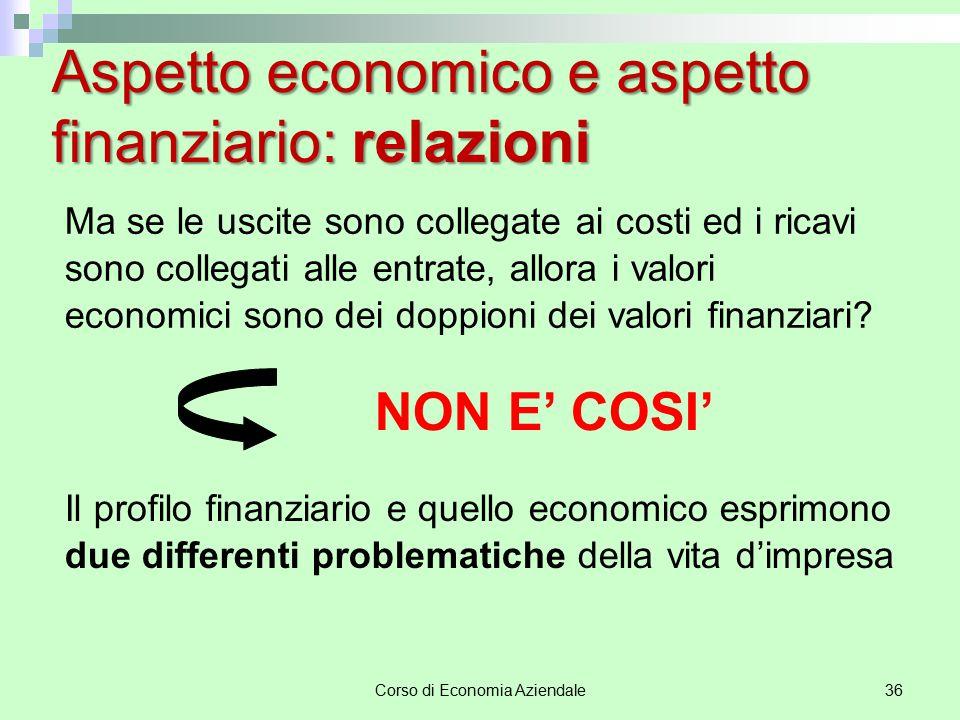 Aspetto economico e aspetto finanziario: relazioni
