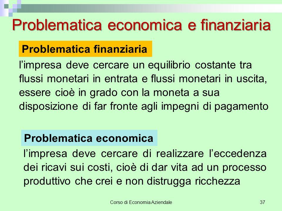 Problematica economica e finanziaria