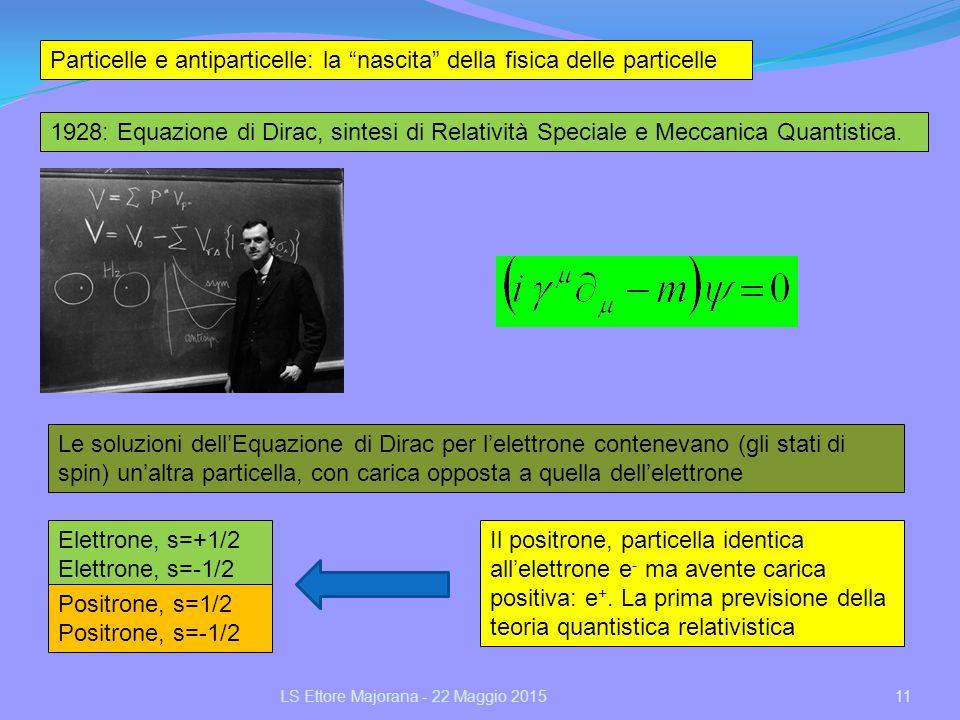 Particelle e antiparticelle: la nascita della fisica delle particelle