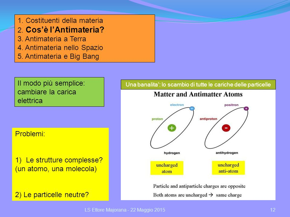 Una banalita': lo scambio di tutte le cariche delle particelle