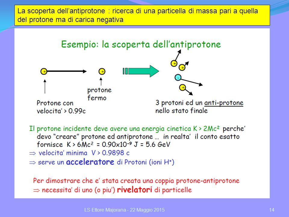 La scoperta dell'antiprotone : ricerca di una particella di massa pari a quella del protone ma di carica negativa