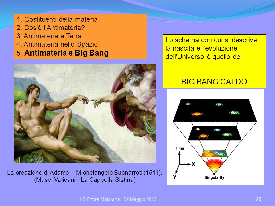BIG BANG CALDO 1. Costituenti della materia 2. Cos'è l'Antimateria