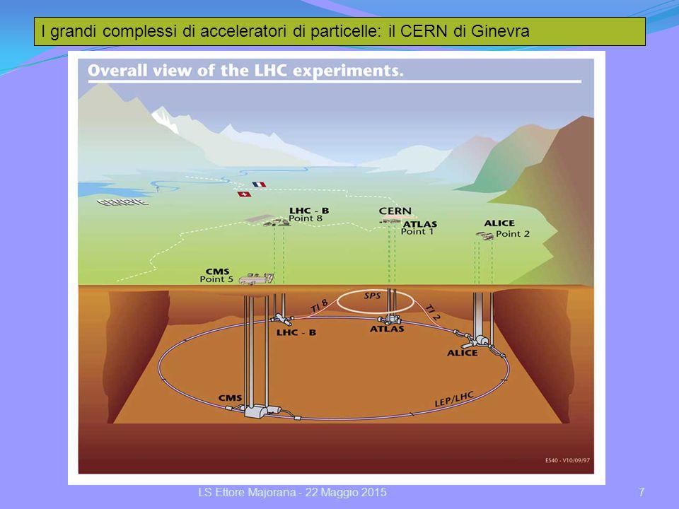 I grandi complessi di acceleratori di particelle: il CERN di Ginevra