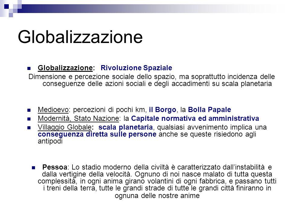 Globalizzazione Globalizzazione: Rivoluzione Spaziale