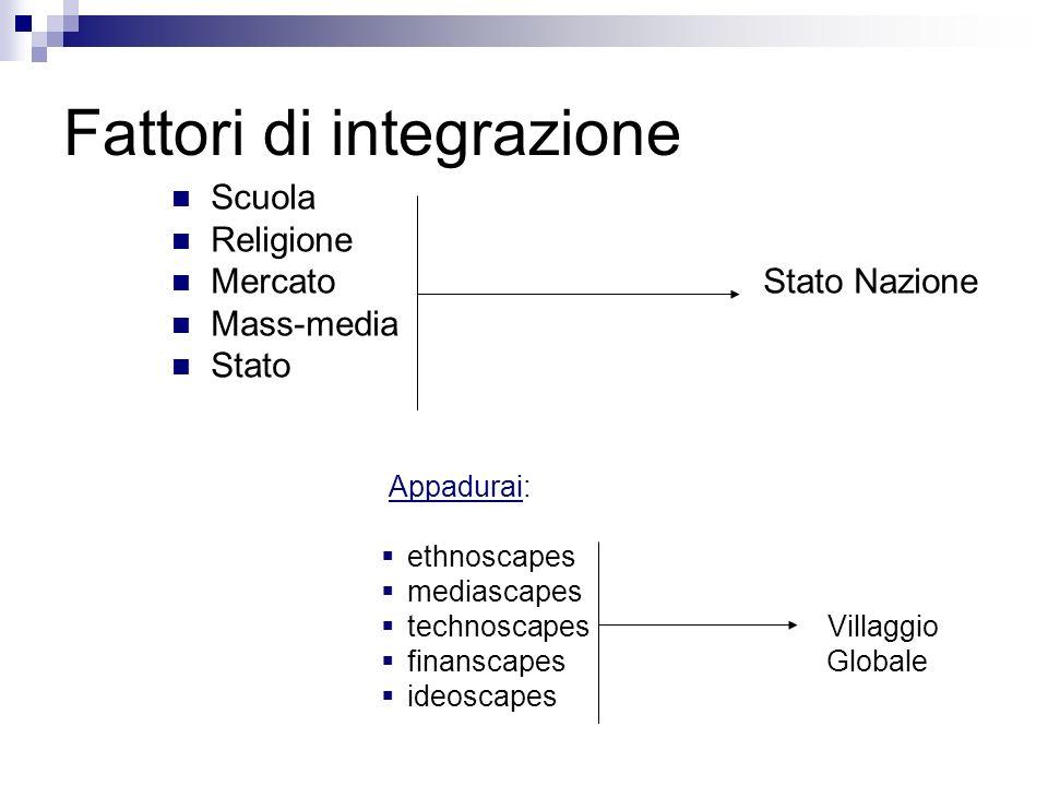 Fattori di integrazione