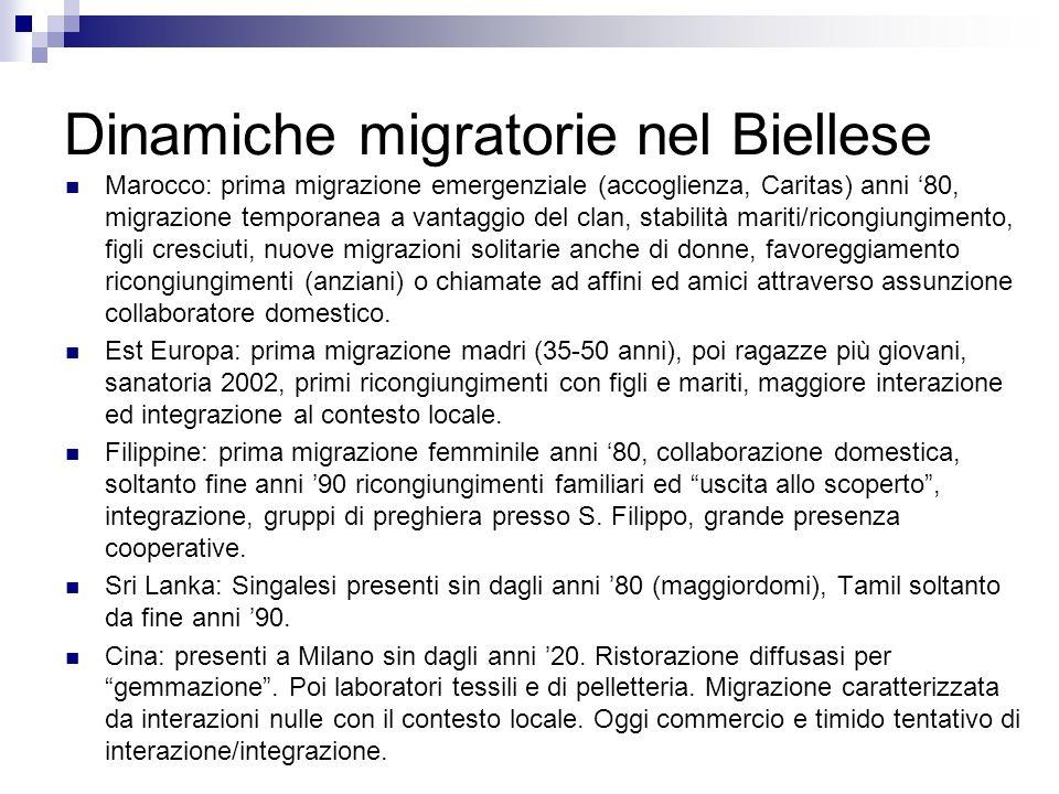 Dinamiche migratorie nel Biellese