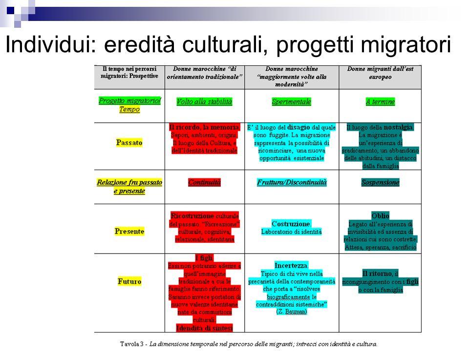 Individui: eredità culturali, progetti migratori