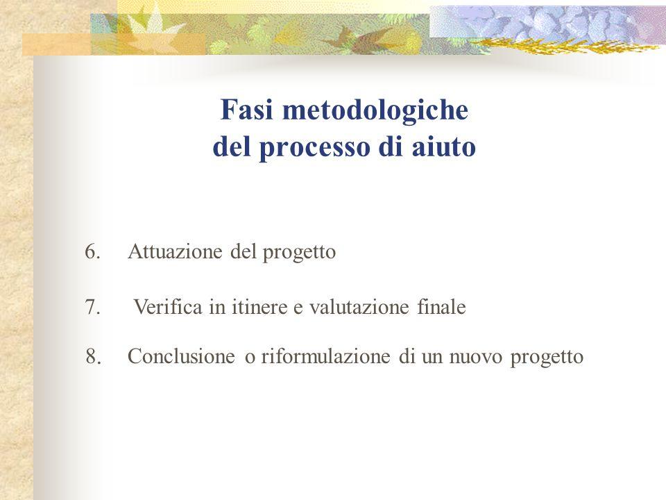 Fasi metodologiche del processo di aiuto