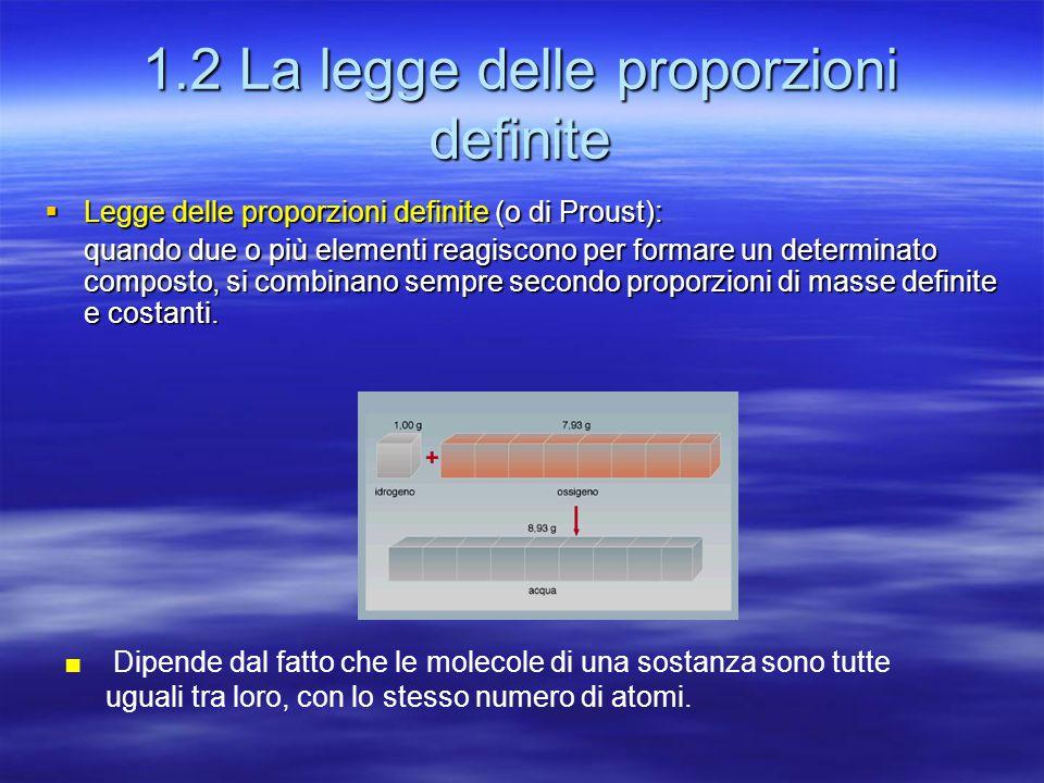 1.2 La legge delle proporzioni definite