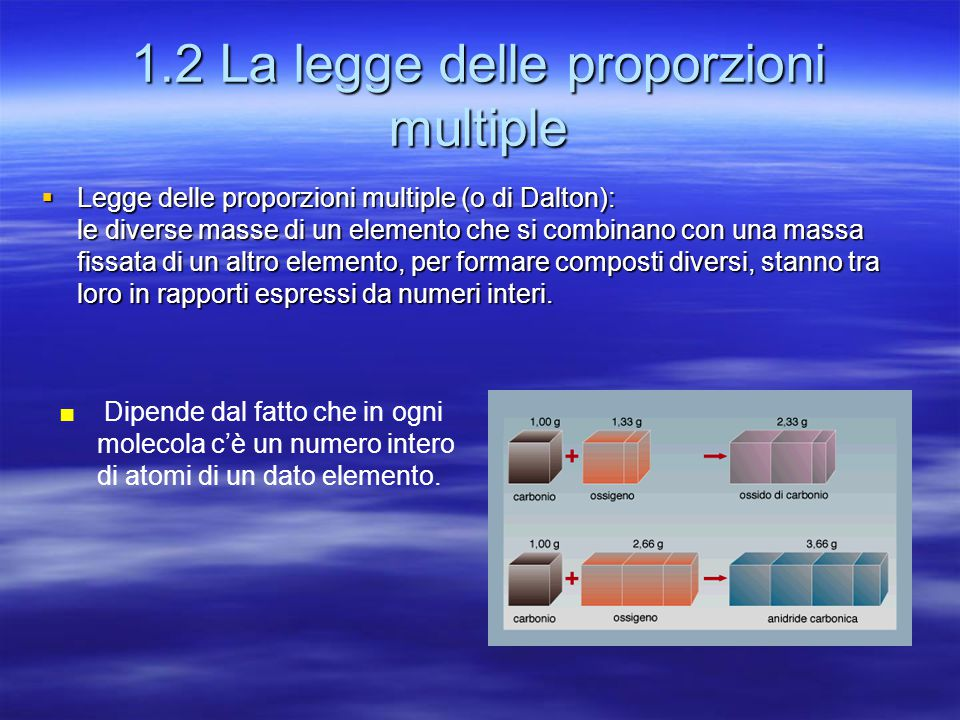 1.2 La legge delle proporzioni multiple