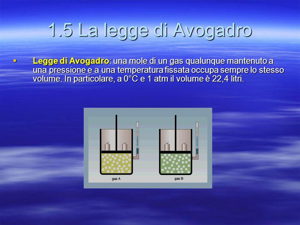 1.5 La legge di Avogadro