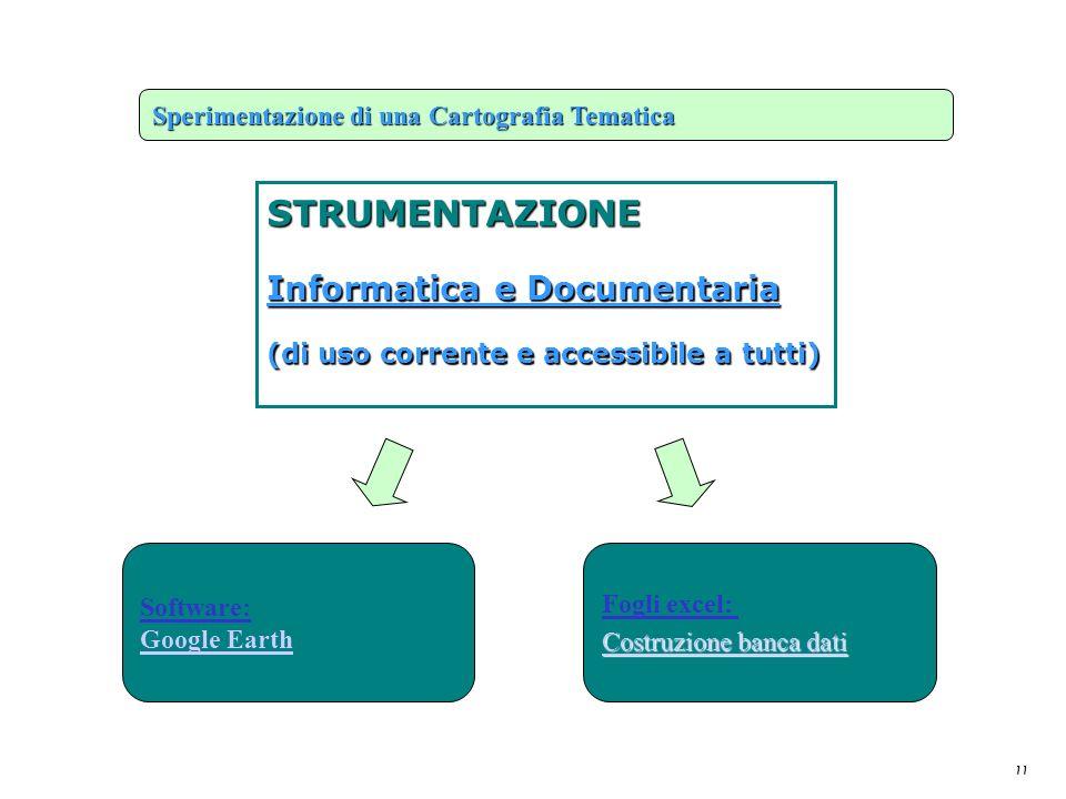 STRUMENTAZIONE Informatica e Documentaria