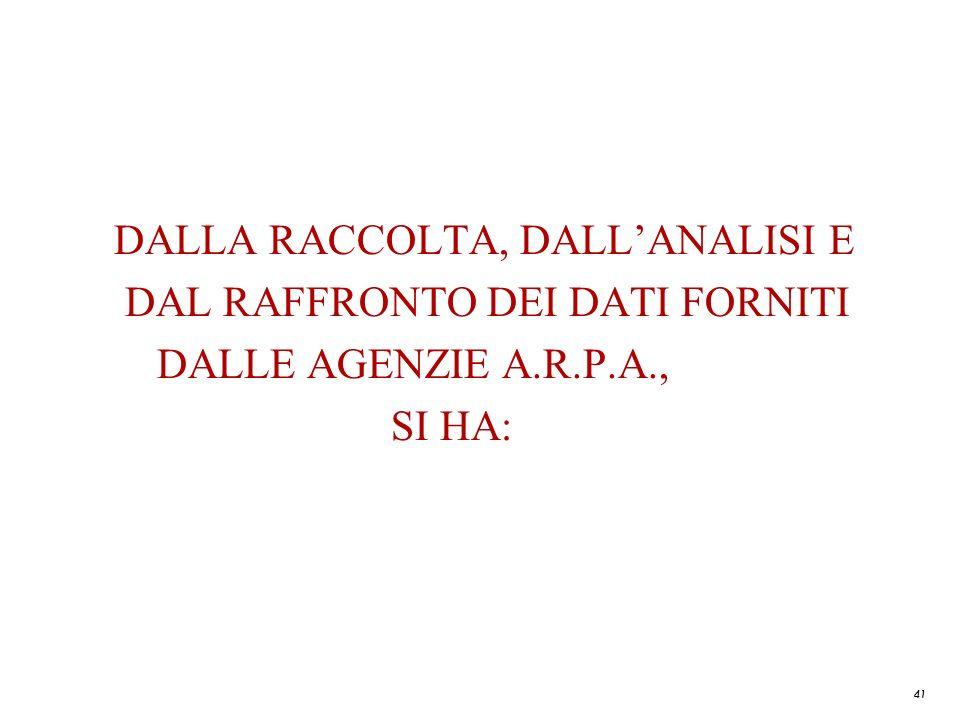 DALLA RACCOLTA, DALL'ANALISI E