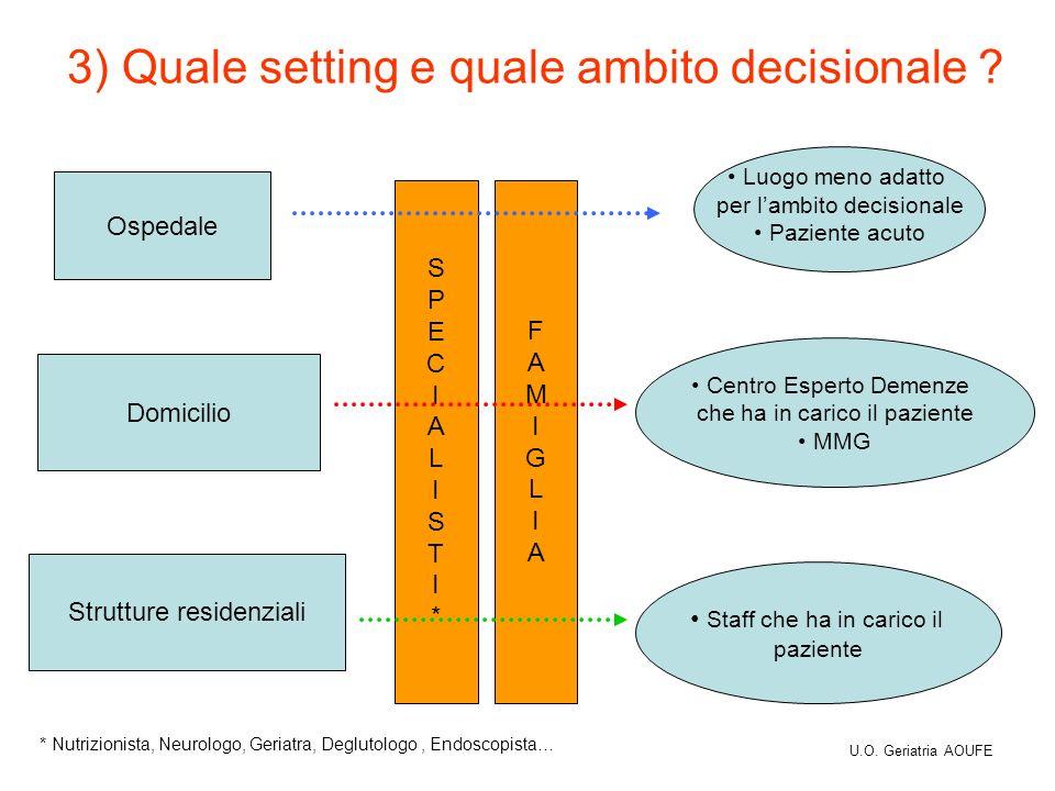 3) Quale setting e quale ambito decisionale