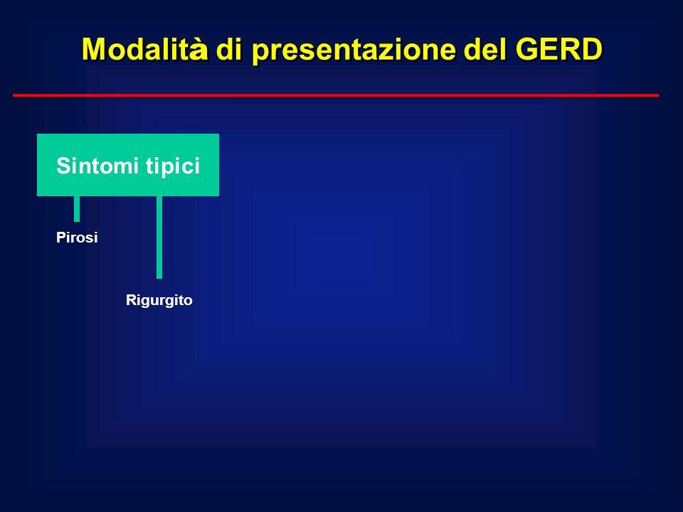 Modalità di presentazione del GERD