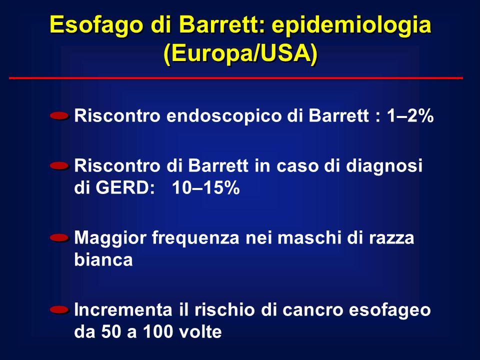 Esofago di Barrett: epidemiologia (Europa/USA)