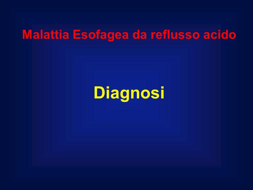 Malattia Esofagea da reflusso acido