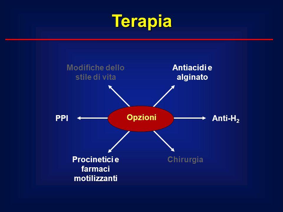 Modifiche dello stile di vita Procinetici e farmaci motilizzanti