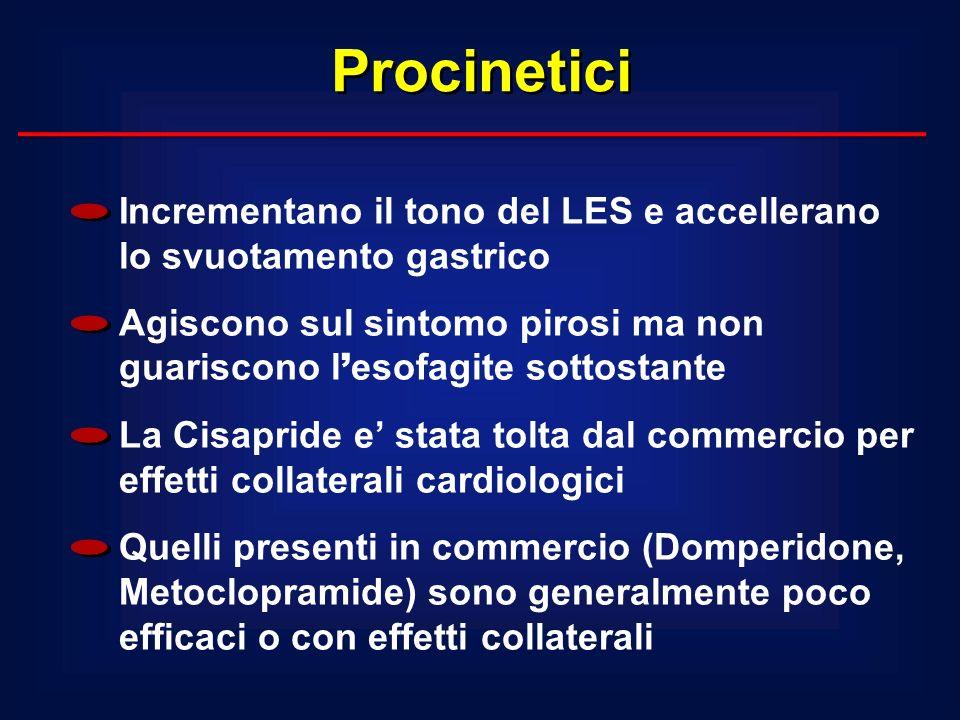 ProcineticiIncrementano il tono del LES e accellerano lo svuotamento gastrico. Agiscono sul sintomo pirosi ma non guariscono l'esofagite sottostante.