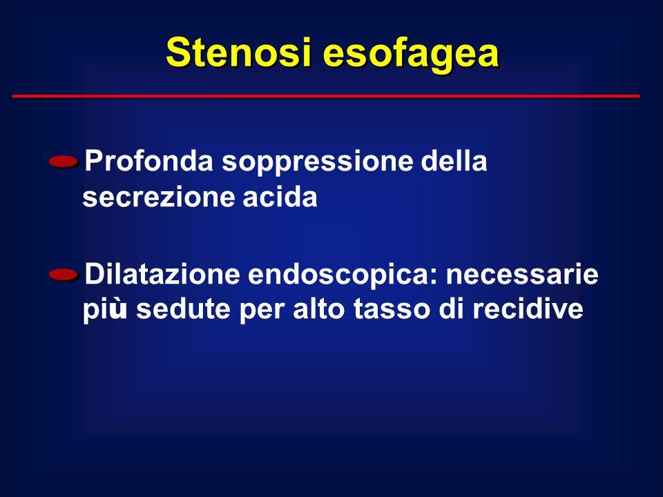 Stenosi esofagea Profonda soppressione della secrezione acida