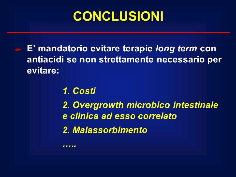 CONCLUSIONI E' mandatorio evitare terapie long term con antiacidi se non strettamente necessario per evitare: