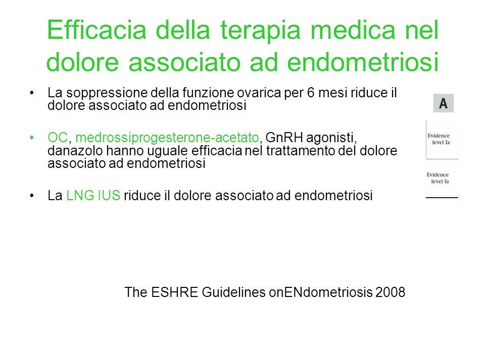 Efficacia della terapia medica nel dolore associato ad endometriosi