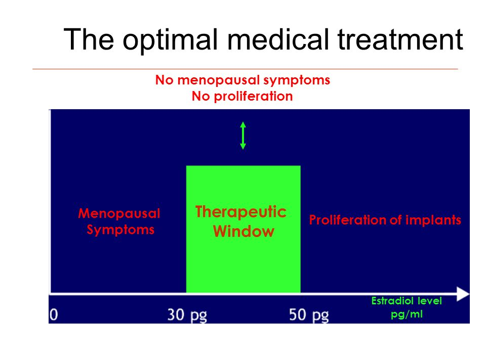 The optimal medical treatment