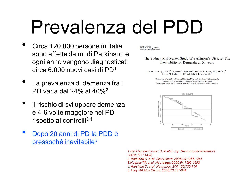 Prevalenza del PDD Circa 120.000 persone in Italia sono affette da m. di Parkinson e ogni anno vengono diagnosticati circa 6.000 nuovi casi di PD1.