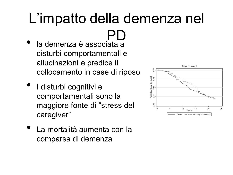 L'impatto della demenza nel PD