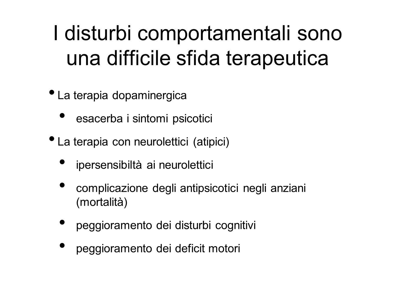 I disturbi comportamentali sono una difficile sfida terapeutica