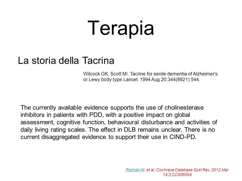 Terapia La storia della Tacrina