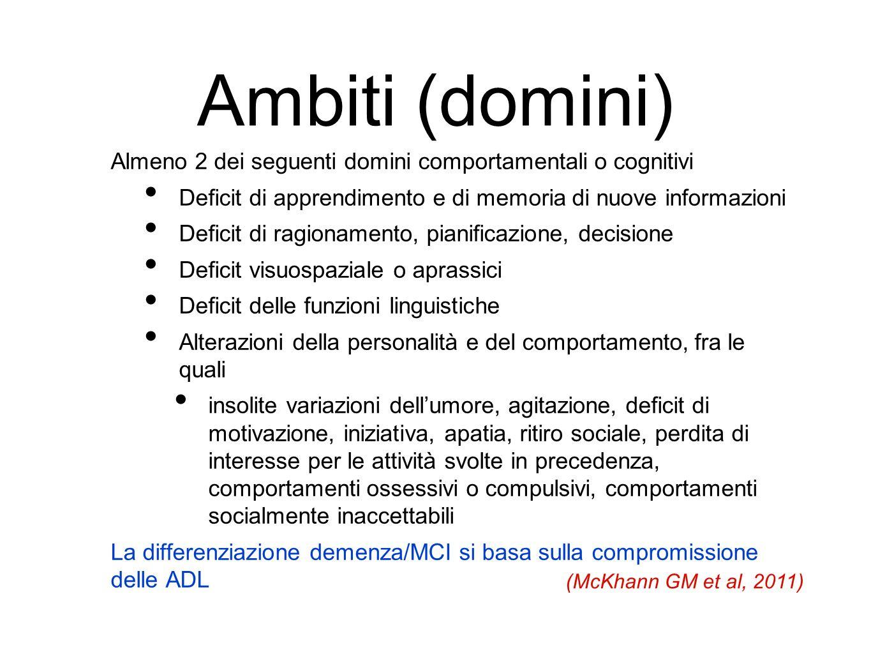 Ambiti (domini) Almeno 2 dei seguenti domini comportamentali o cognitivi. Deficit di apprendimento e di memoria di nuove informazioni.