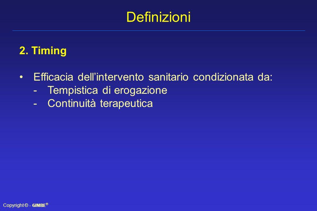 Definizioni2. Timing. Efficacia dell'intervento sanitario condizionata da: Tempistica di erogazione.