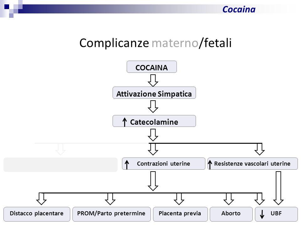 Complicanze materno/fetali